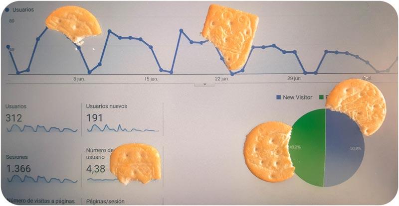 Gráfico de Analytics comiéndose cookies